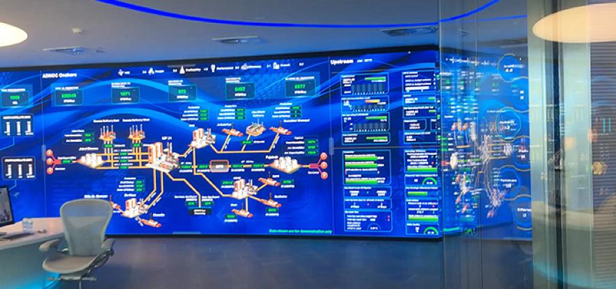 digitalização dos processos específicos wonderware